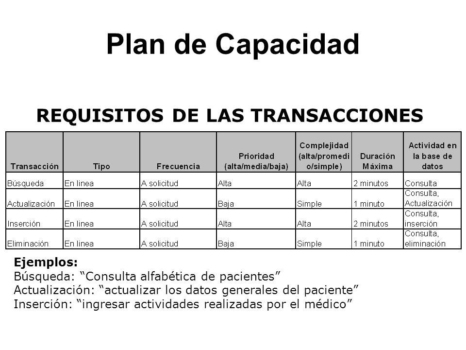 Plan de Capacidad REQUISITOS DE LAS TRANSACCIONES Ejemplos: Búsqueda: Consulta alfabética de pacientes Actualización: actualizar los datos generales d