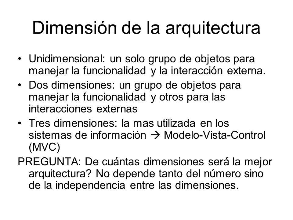 Dimensión de la arquitectura Unidimensional: un solo grupo de objetos para manejar la funcionalidad y la interacción externa. Dos dimensiones: un grup