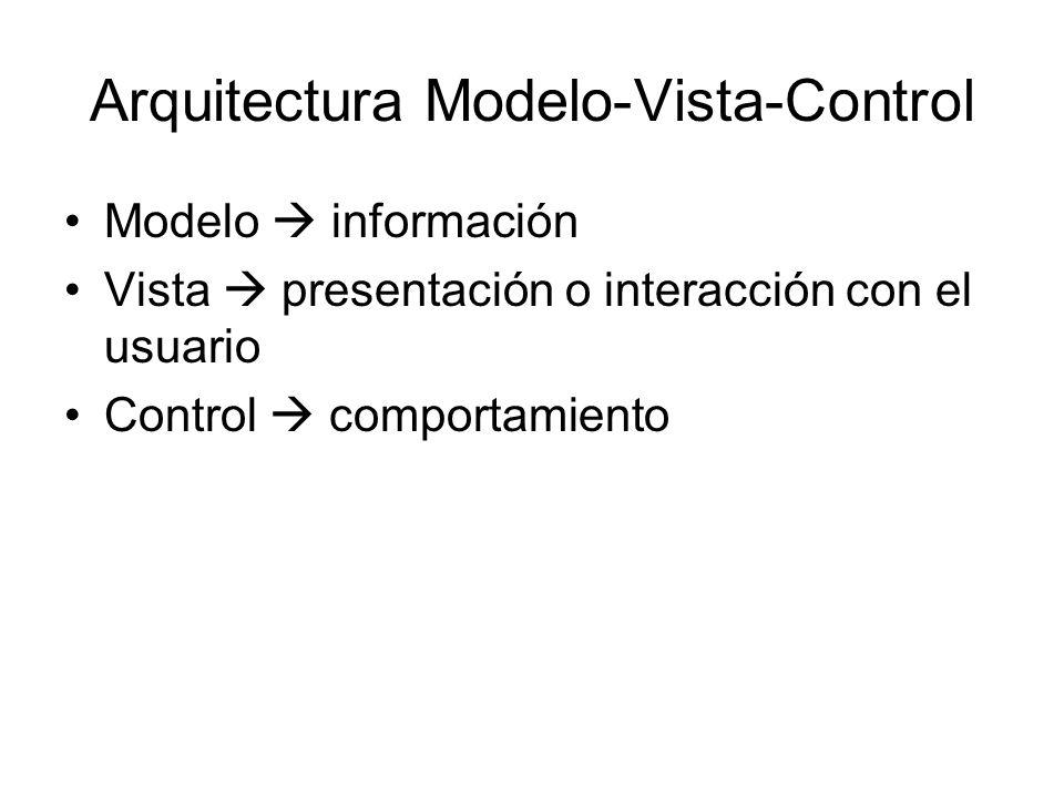 Arquitectura Modelo-Vista-Control Modelo información Vista presentación o interacción con el usuario Control comportamiento