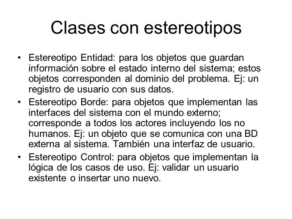 Clases con estereotipos Estereotipo Entidad: para los objetos que guardan información sobre el estado interno del sistema; estos objetos corresponden