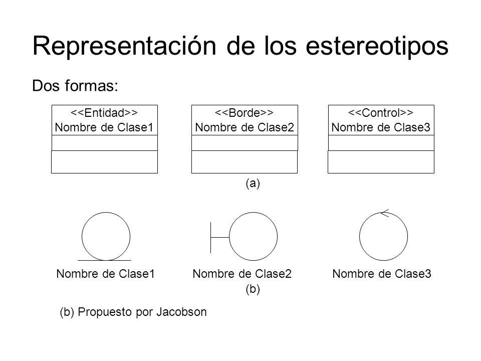 Representación de los estereotipos > Nombre de Clase1 > Nombre de Clase2 > Nombre de Clase3 Nombre de Clase1Nombre de Clase2Nombre de Clase3 Dos forma