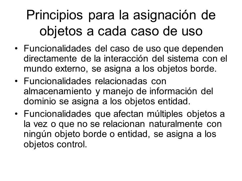 Principios para la asignación de objetos a cada caso de uso Funcionalidades del caso de uso que dependen directamente de la interacción del sistema co