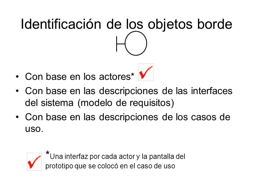 Identificación de los objetos borde Con base en los actores* Con base en las descripciones de las interfaces del sistema (modelo de requisitos) Con ba
