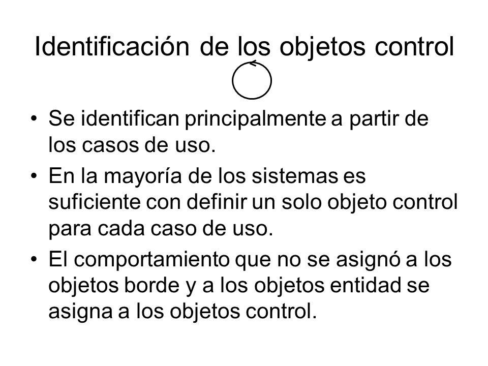 Identificación de los objetos control Se identifican principalmente a partir de los casos de uso. En la mayoría de los sistemas es suficiente con defi