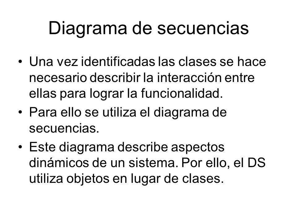 Diagrama de secuencias Una vez identificadas las clases se hace necesario describir la interacción entre ellas para lograr la funcionalidad. Para ello