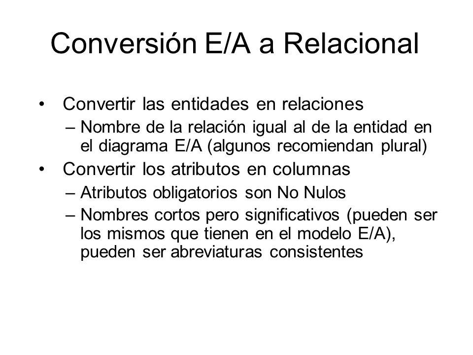 Conversión E/A a Relacional Crear una tabla para cada subtipo –Crear columnas para cada atributo propio del subtipo –Crear columnas CF para cada asociación del subtipo –Crear una CF única hacia el supertipo en todos los subtipos