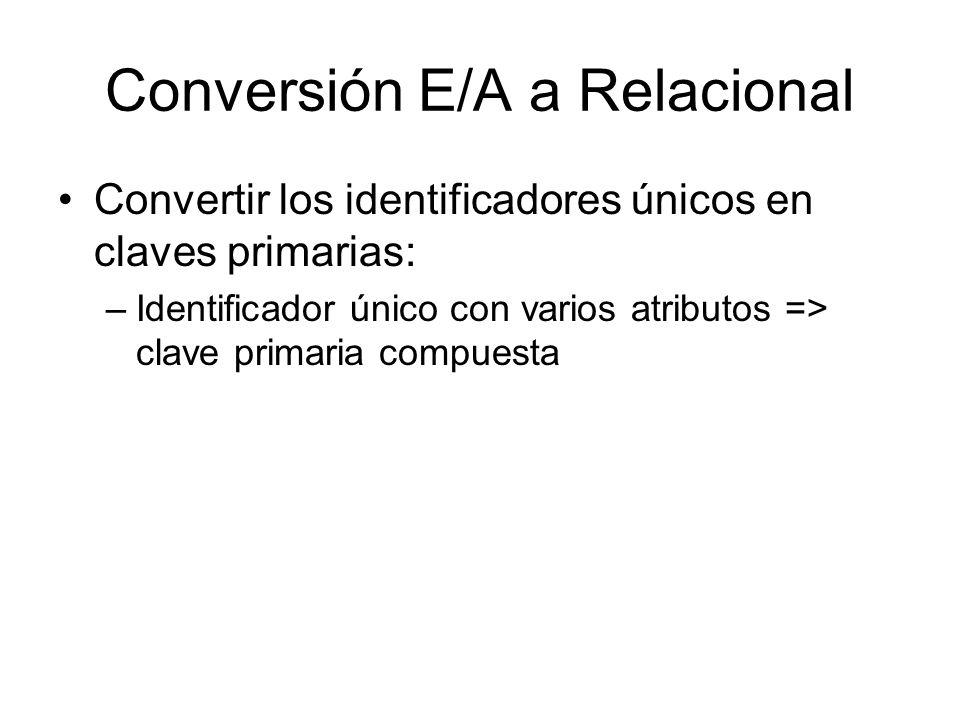 Conversión E/A a Relacional Convertir los identificadores únicos en claves primarias: –Identificador único con varios atributos => clave primaria comp