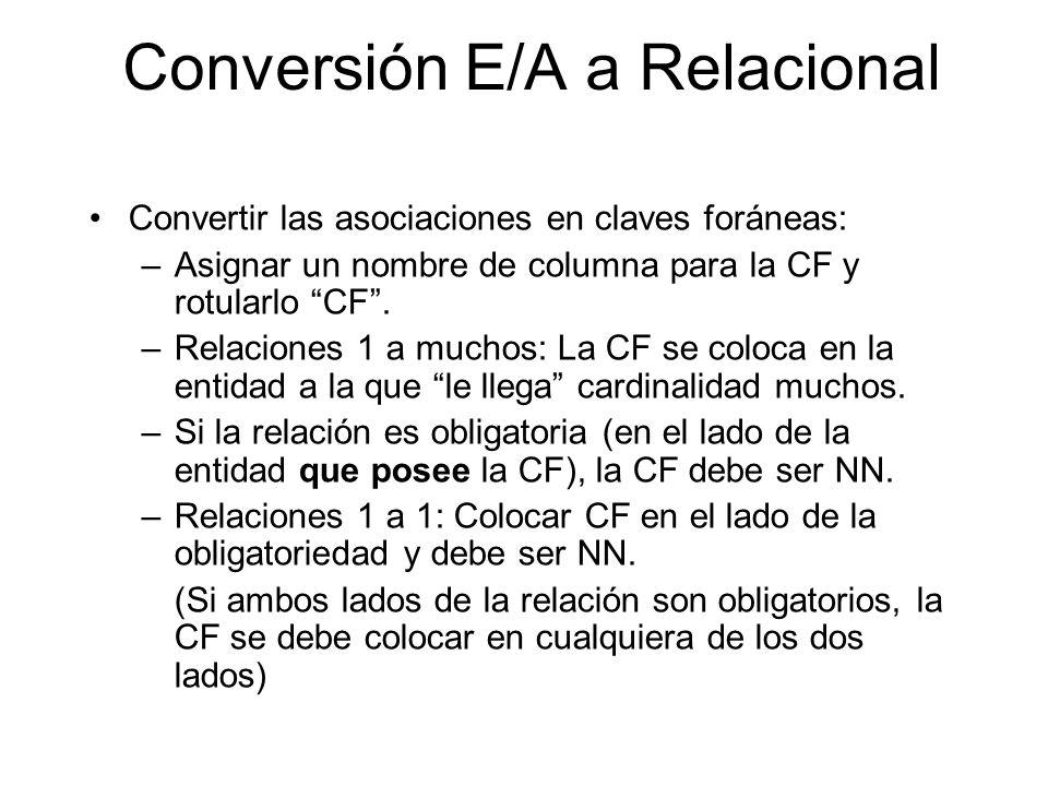 Conversión E/A a Relacional Claves Foráneas (cont.): –Relaciones 1 a 1 opcionales en los dos sentidos: colocar la CF en cualquiera de las dos entidades.