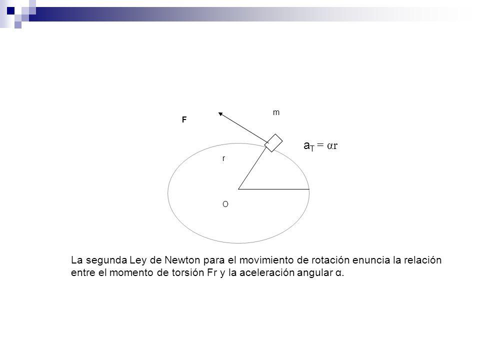 O m a T = αr La segunda Ley de Newton para el movimiento de rotación enuncia la relación entre el momento de torsión Fr y la aceleración angular α. F
