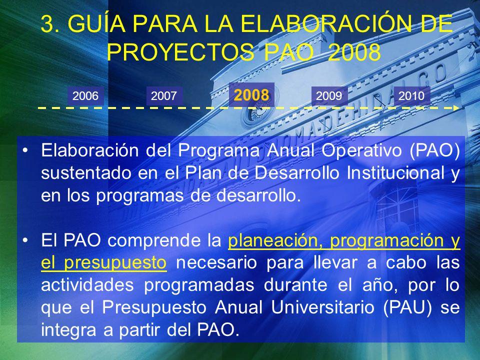 3. GUÍA PARA LA ELABORACIÓN DE PROYECTOS PAO 2008 Elaboración del Programa Anual Operativo (PAO) sustentado en el Plan de Desarrollo Institucional y e