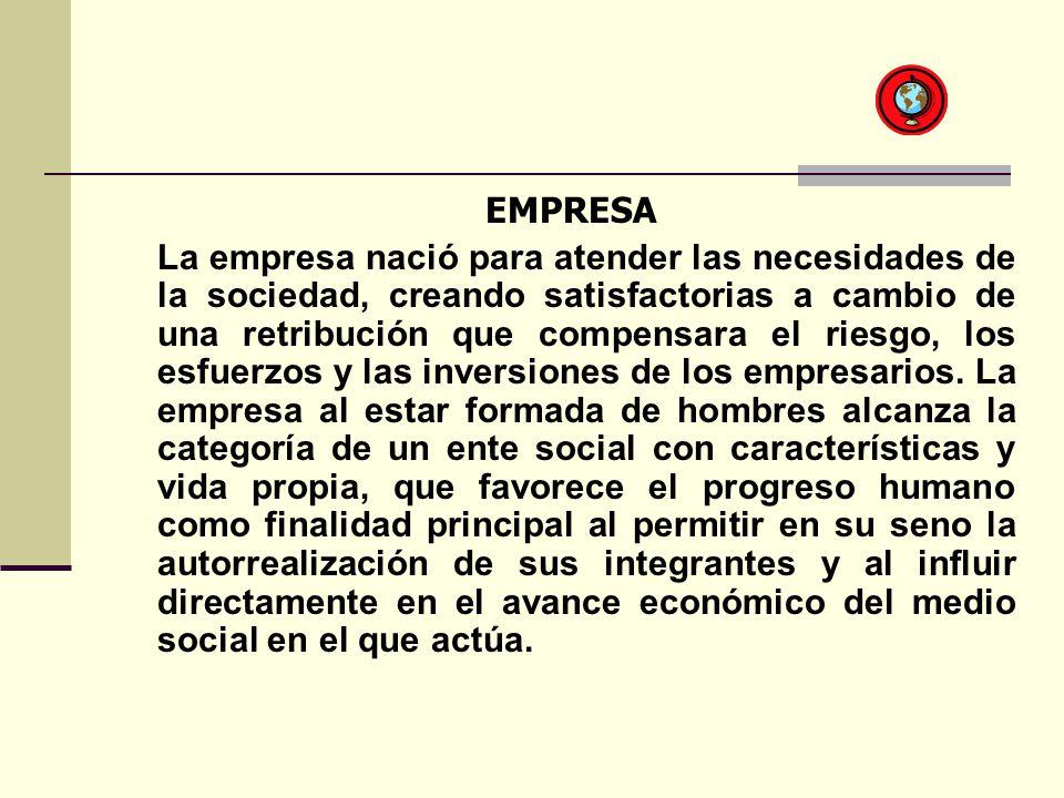EMPRESA La empresa nació para atender las necesidades de la sociedad, creando satisfactorias a cambio de una retribución que compensara el riesgo, los