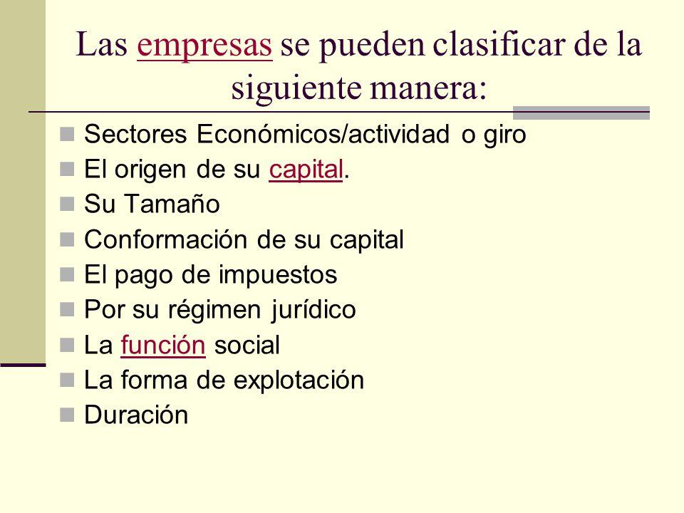 Las empresas se pueden clasificar de la siguiente manera:empresas Sectores Económicos/actividad o giro El origen de su capital.capital Su Tamaño Confo