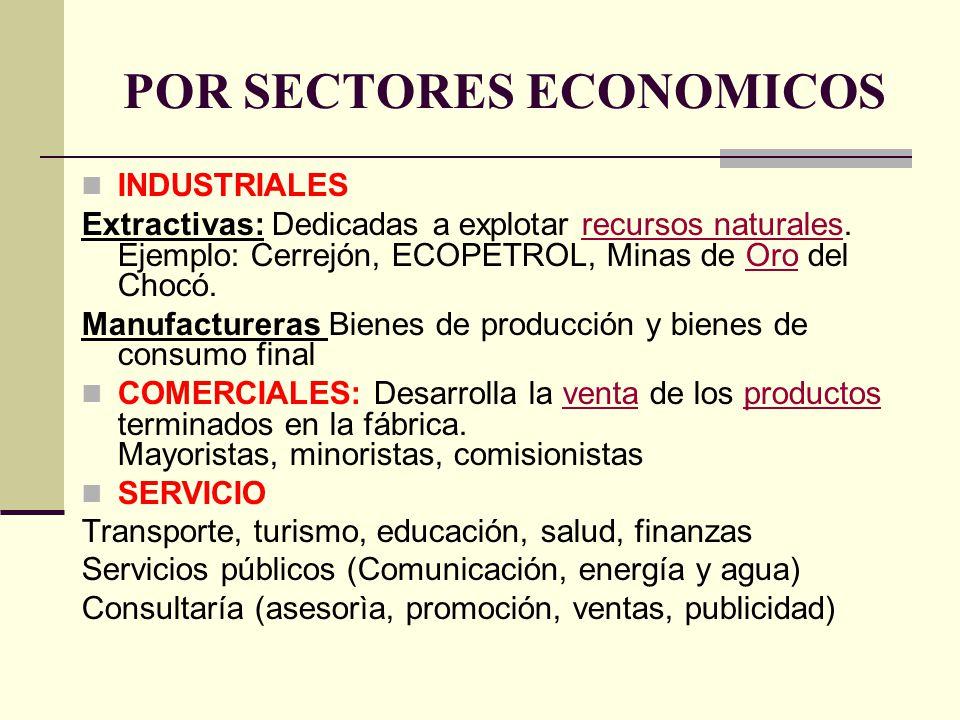 POR SECTORES ECONOMICOS INDUSTRIALES Extractivas: Dedicadas a explotar recursos naturales. Ejemplo: Cerrejón, ECOPETROL, Minas de Oro del Chocó.recurs