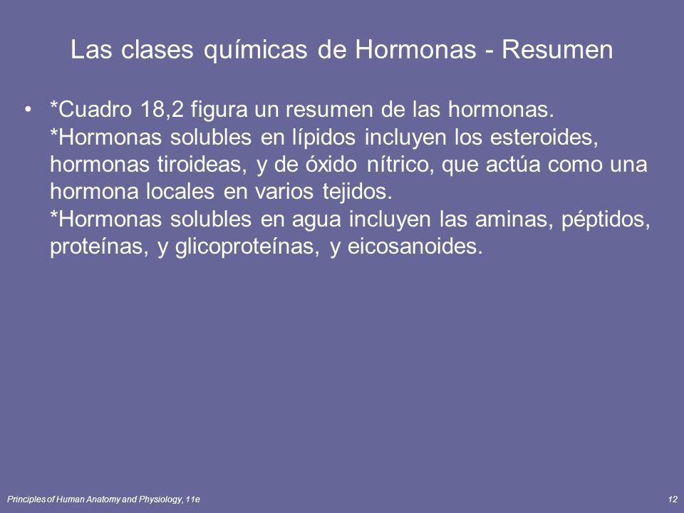 Principles of Human Anatomy and Physiology, 11e12 Las clases químicas de Hormonas - Resumen *Cuadro 18,2 figura un resumen de las hormonas. *Hormonas