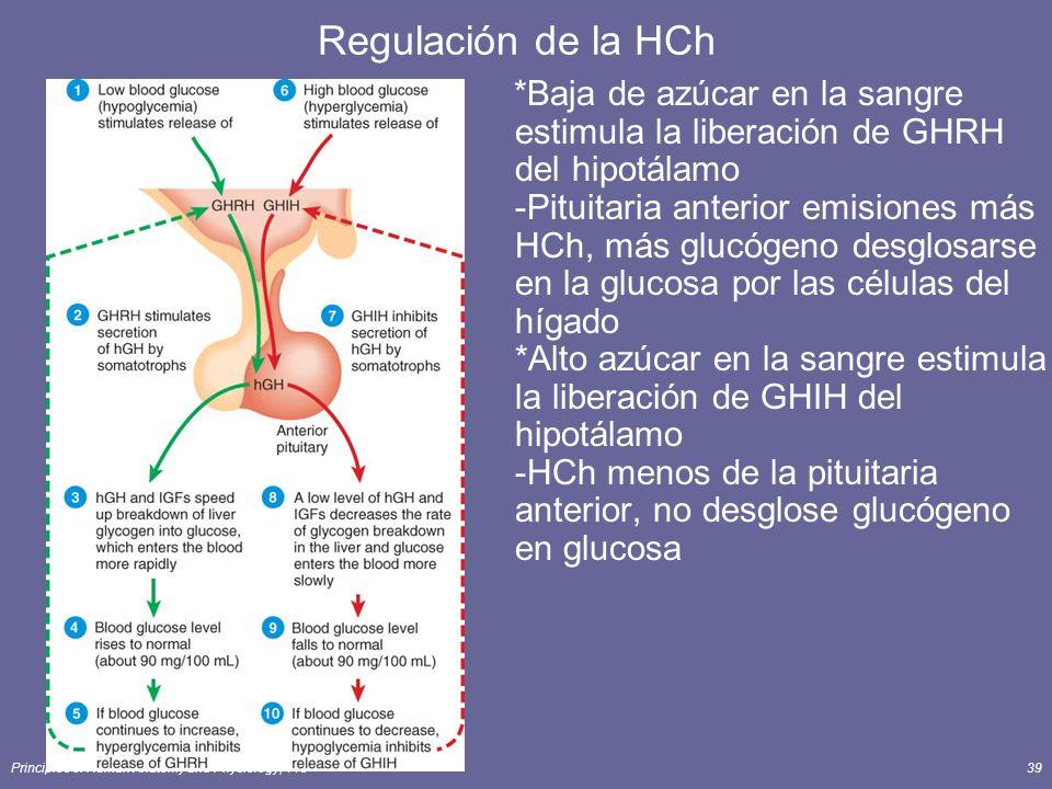 Principles of Human Anatomy and Physiology, 11e39 Regulación de la HCh *Baja de azúcar en la sangre estimula la liberación de GHRH del hipotálamo -Pit
