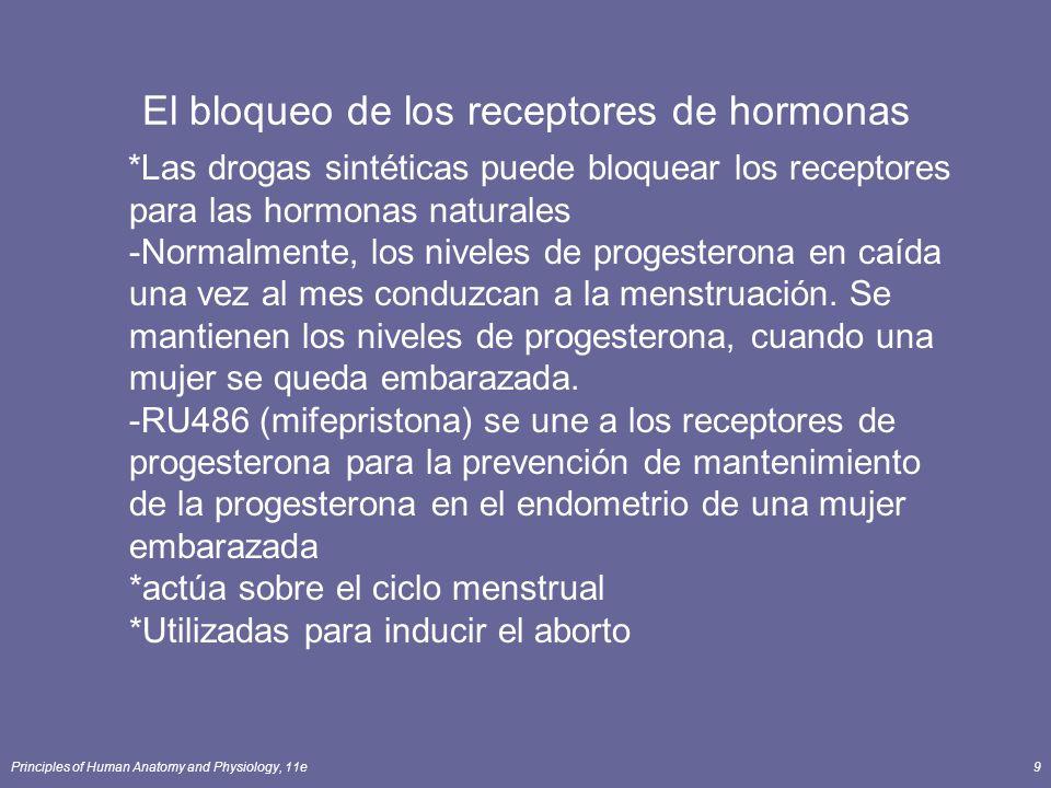 Principles of Human Anatomy and Physiology, 11e9 El bloqueo de los receptores de hormonas *Las drogas sintéticas puede bloquear los receptores para la