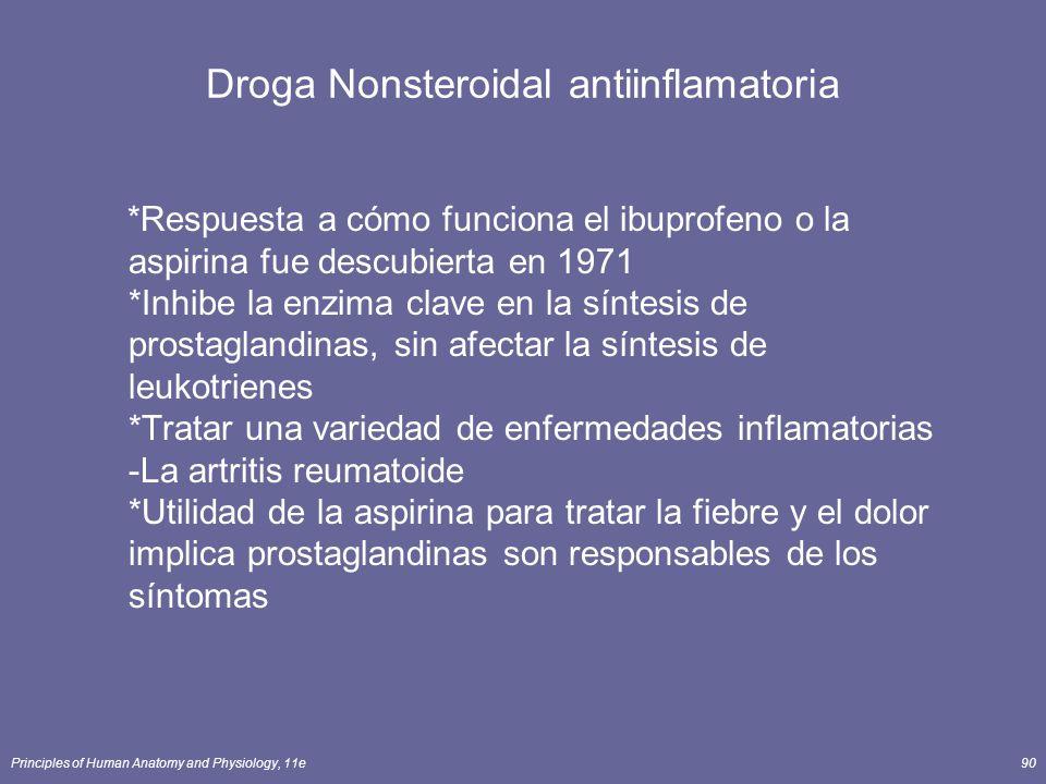 Principles of Human Anatomy and Physiology, 11e90 Droga Nonsteroidal antiinflamatoria *Respuesta a cómo funciona el ibuprofeno o la aspirina fue descu