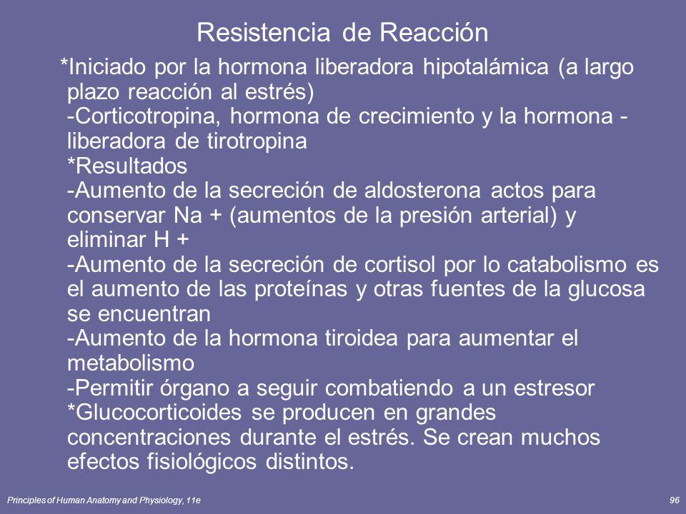 Principles of Human Anatomy and Physiology, 11e96 Resistencia de Reacción *Iniciado por la hormona liberadora hipotalámica (a largo plazo reacción al