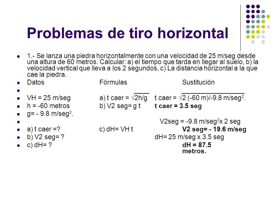 Problemas de tiro horizontal 1.- Se lanza una piedra horizontalmente con una velocidad de 25 m/seg desde una altura de 60 metros. Calcular: a) el tiem