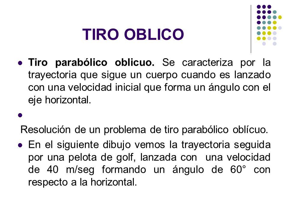 TIRO OBLICO Tiro parabólico oblicuo. Se caracteriza por la trayectoria que sigue un cuerpo cuando es lanzado con una velocidad inicial que forma un án