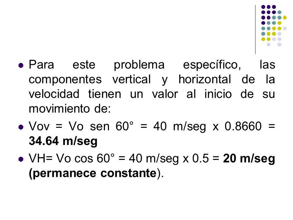 Para este problema específico, las componentes vertical y horizontal de la velocidad tienen un valor al inicio de su movimiento de: Vov = Vo sen 60° =