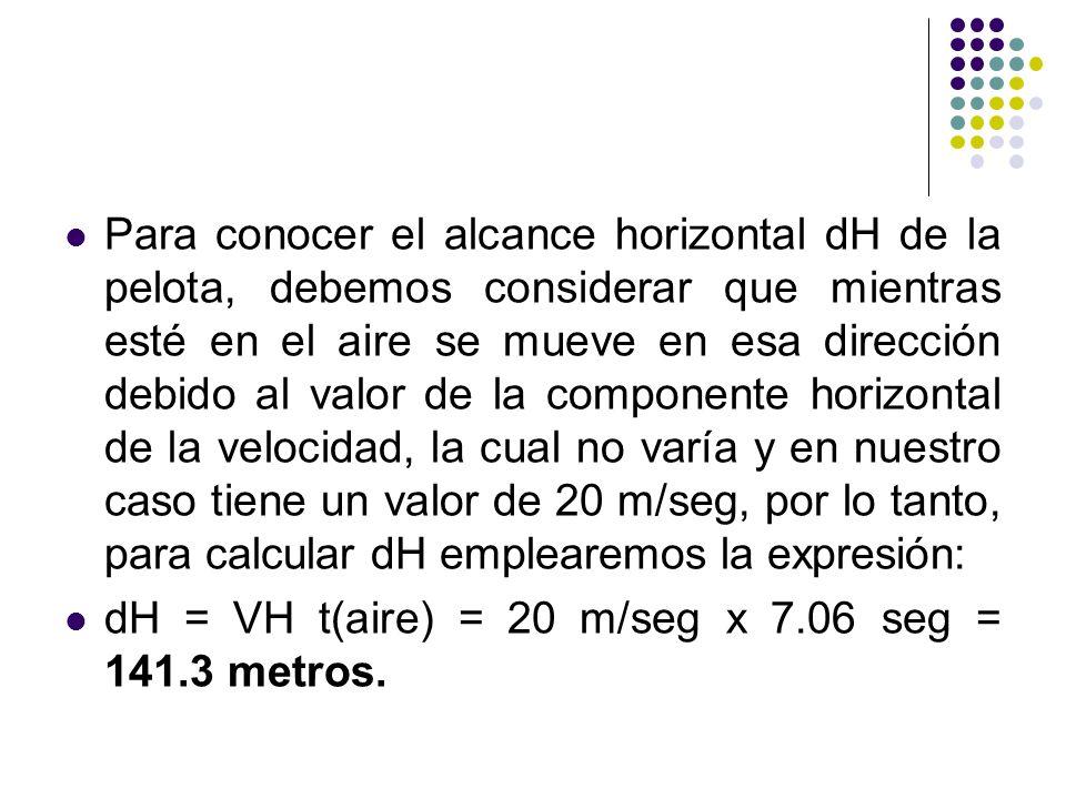 Para conocer el alcance horizontal dH de la pelota, debemos considerar que mientras esté en el aire se mueve en esa dirección debido al valor de la co