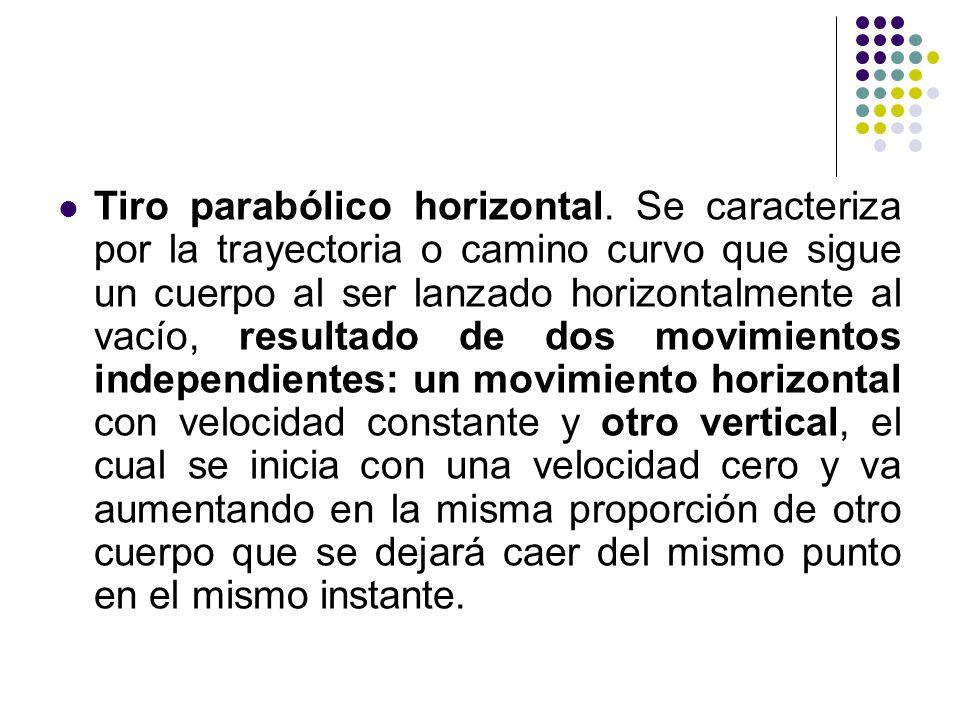 Tiro parabólico horizontal. Se caracteriza por la trayectoria o camino curvo que sigue un cuerpo al ser lanzado horizontalmente al vacío, resultado de
