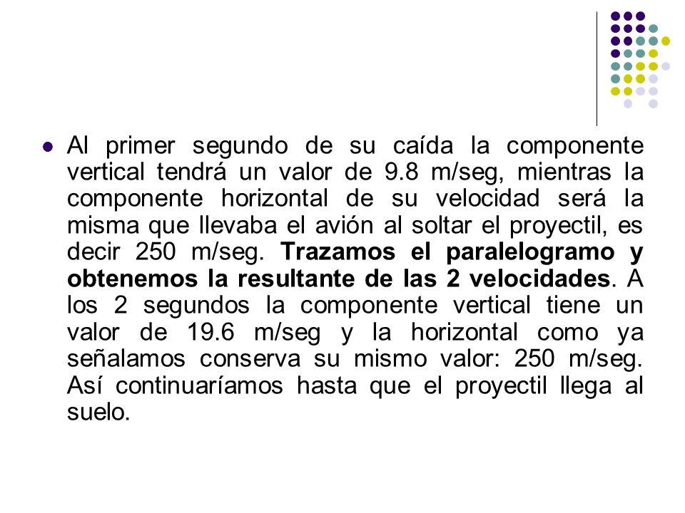 Al primer segundo de su caída la componente vertical tendrá un valor de 9.8 m/seg, mientras la componente horizontal de su velocidad será la misma que