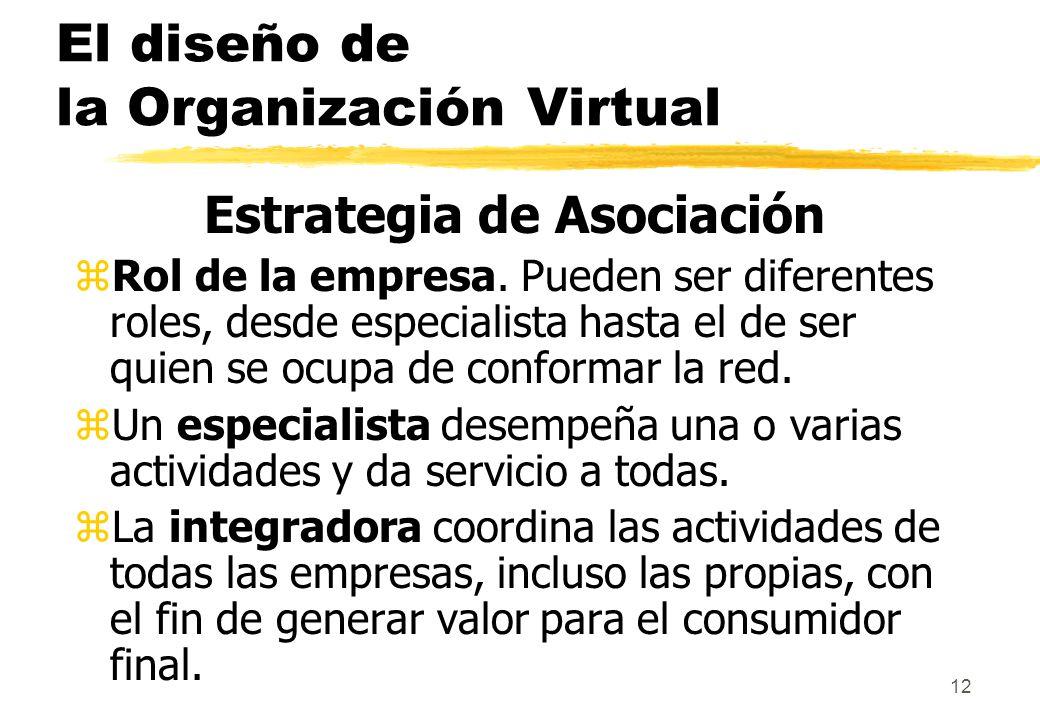 12 El diseño de la Organización Virtual Estrategia de Asociación zRol de la empresa. Pueden ser diferentes roles, desde especialista hasta el de ser q