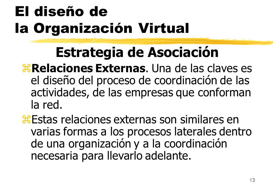 13 El diseño de la Organización Virtual Estrategia de Asociación zRelaciones Externas. Una de las claves es el diseño del proceso de coordinación de l