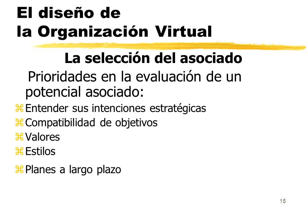 15 El diseño de la Organización Virtual La selección del asociado Prioridades en la evaluación de un potencial asociado: zEntender sus intenciones est