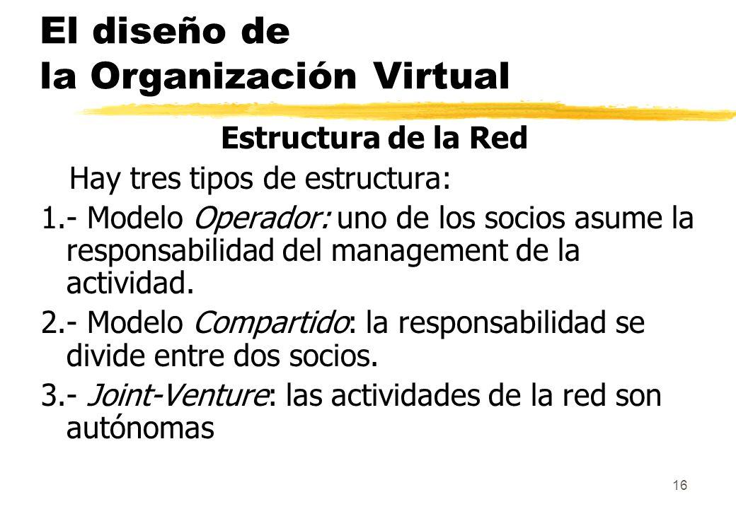 16 El diseño de la Organización Virtual Estructura de la Red Hay tres tipos de estructura: 1.- Modelo Operador: uno de los socios asume la responsabil