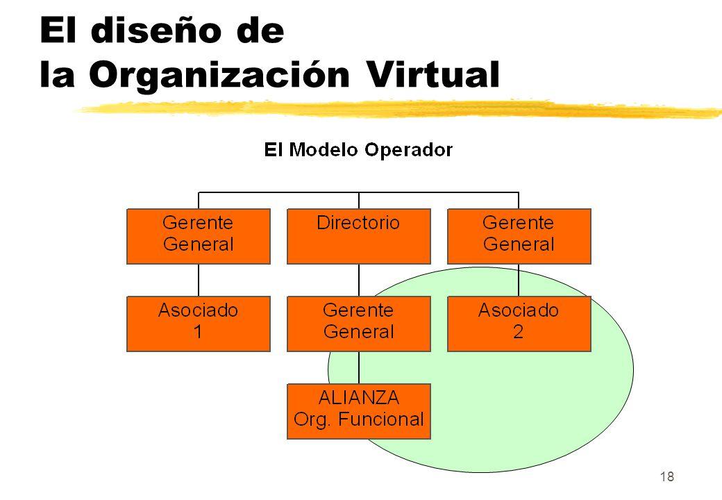 18 El diseño de la Organización Virtual