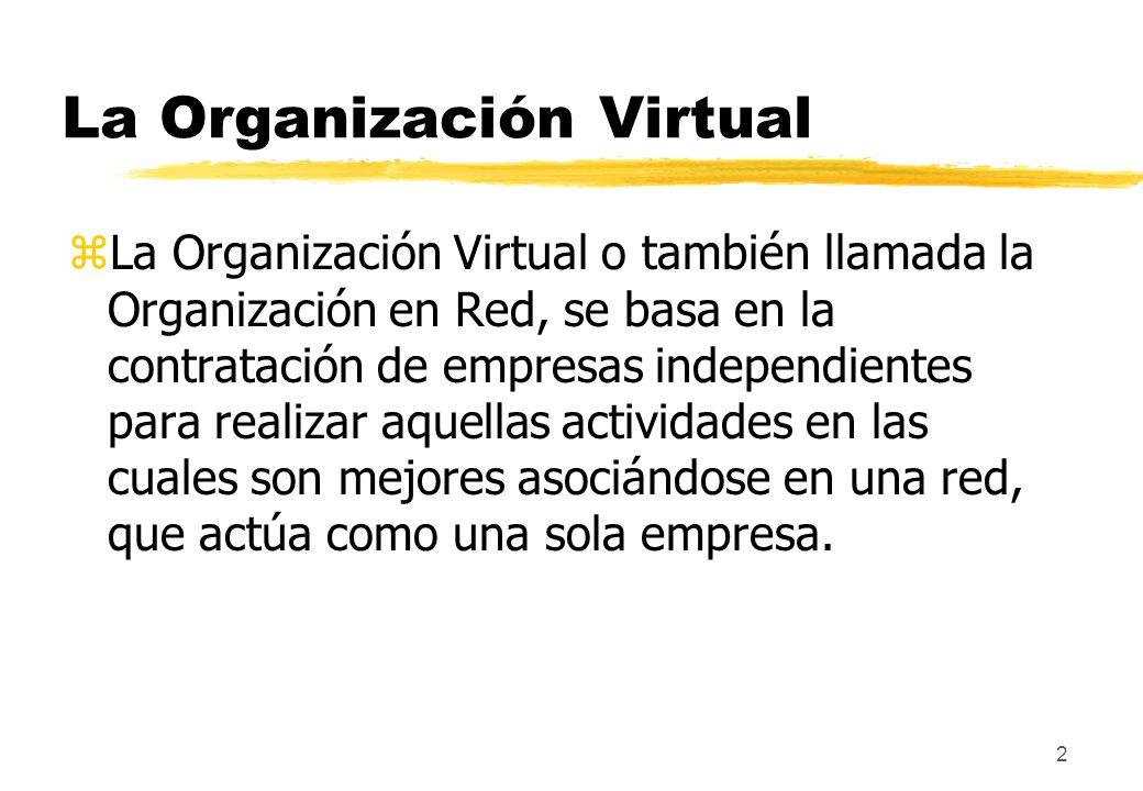 2 La Organización Virtual zLa Organización Virtual o también llamada la Organización en Red, se basa en la contratación de empresas independientes par