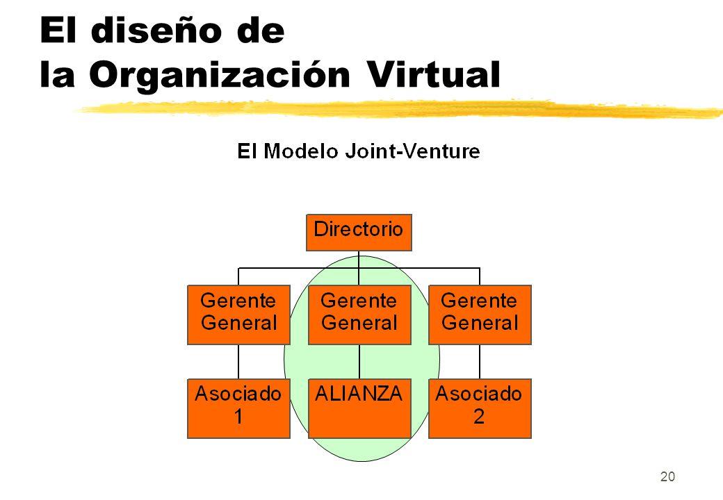 20 El diseño de la Organización Virtual