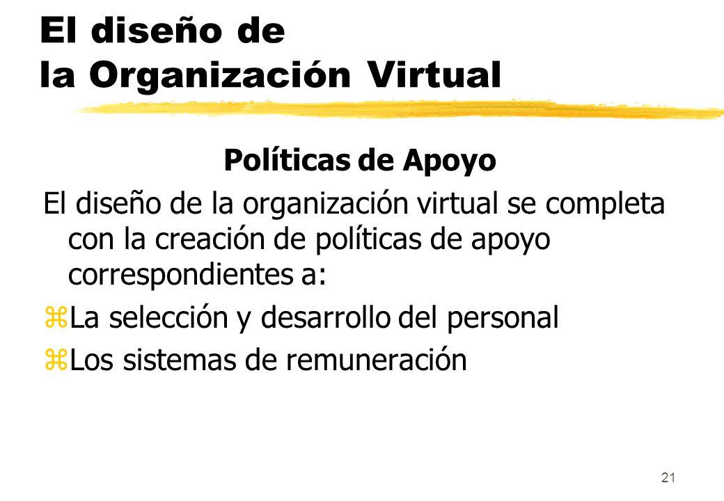21 El diseño de la Organización Virtual Políticas de Apoyo El diseño de la organización virtual se completa con la creación de políticas de apoyo corr