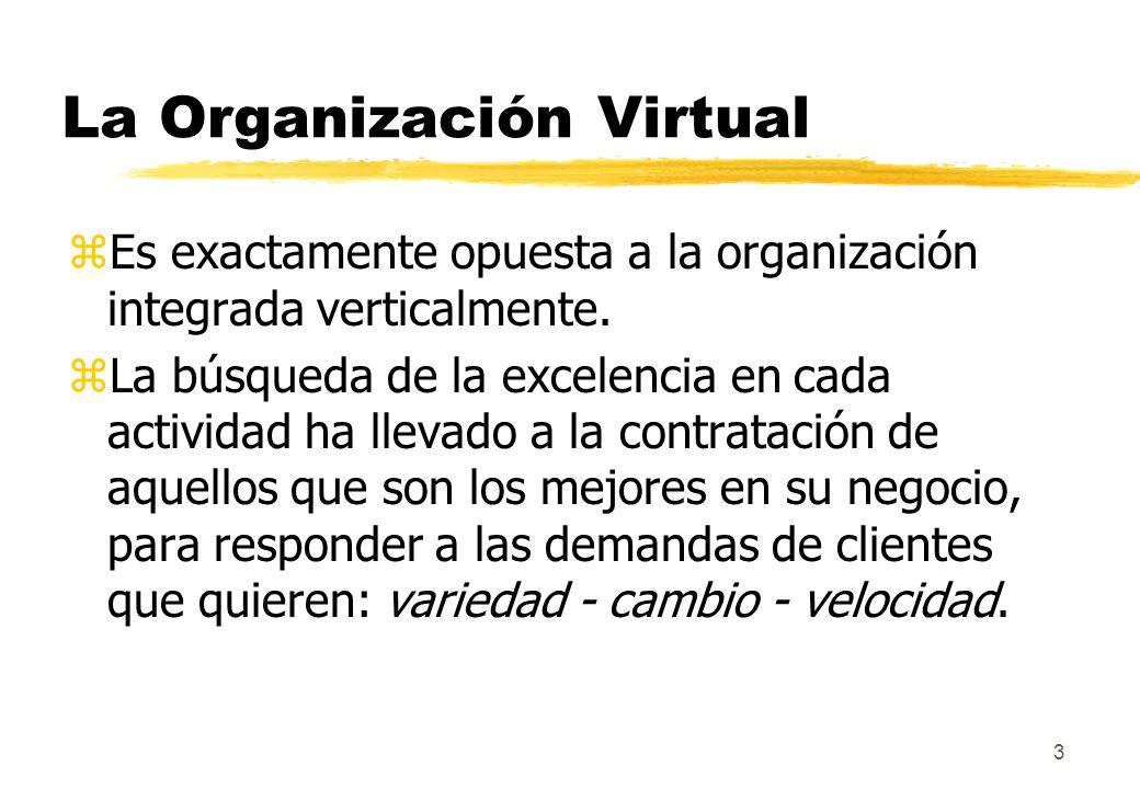 3 La Organización Virtual zEs exactamente opuesta a la organización integrada verticalmente. zLa búsqueda de la excelencia en cada actividad ha llevad