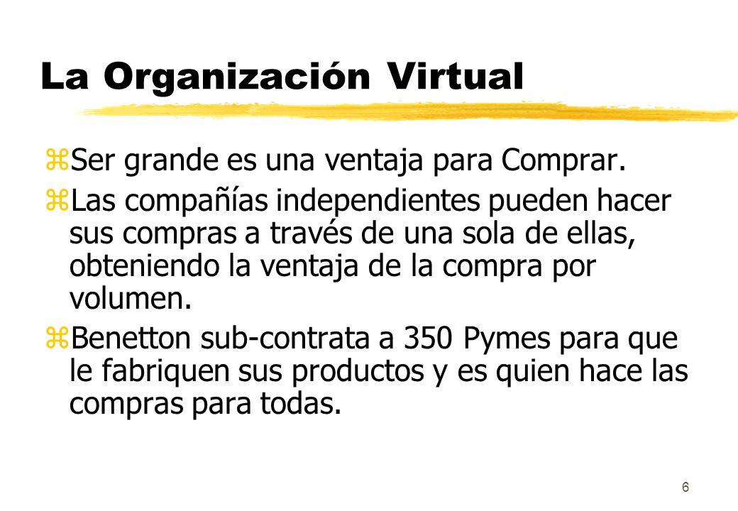6 La Organización Virtual zSer grande es una ventaja para Comprar. zLas compañías independientes pueden hacer sus compras a través de una sola de ella