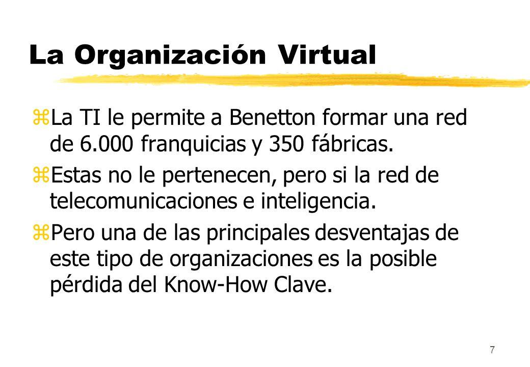 7 La Organización Virtual zLa TI le permite a Benetton formar una red de 6.000 franquicias y 350 fábricas. zEstas no le pertenecen, pero si la red de