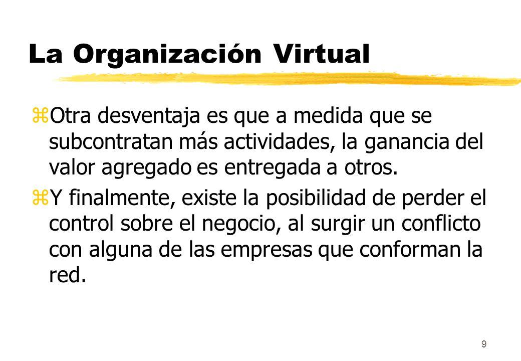 9 La Organización Virtual zOtra desventaja es que a medida que se subcontratan más actividades, la ganancia del valor agregado es entregada a otros. z