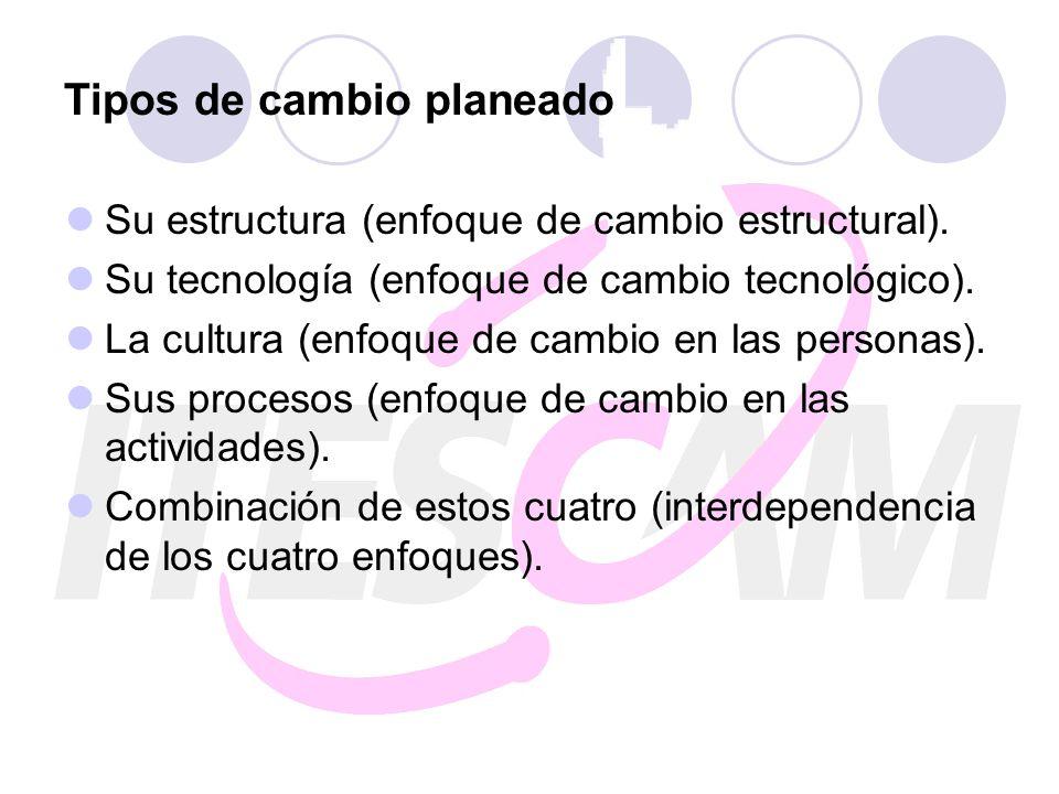 Tipos de cambio planeado Su estructura (enfoque de cambio estructural). Su tecnología (enfoque de cambio tecnológico). La cultura (enfoque de cambio e