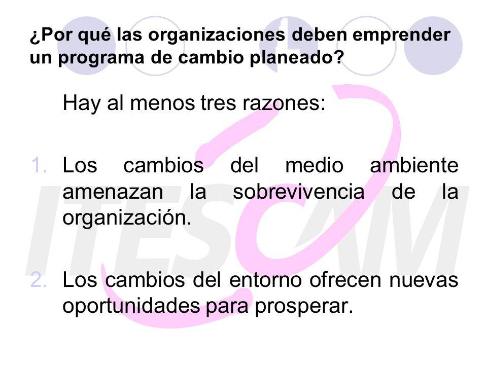¿Por qué las organizaciones deben emprender un programa de cambio planeado? Hay al menos tres razones: 1.Los cambios del medio ambiente amenazan la so