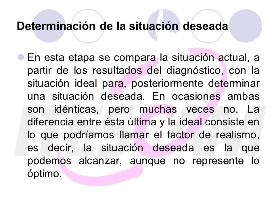 Determinación de la situación deseada En esta etapa se compara la situación actual, a partir de los resultados del diagnóstico, con la situación ideal