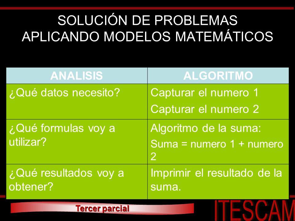 Tercer parcial SOLUCIÓN DE PROBLEMAS APLICANDO MODELOS MATEMÁTICOS ANALISISALGORITMO ¿Qué datos necesito?Capturar el numero 1 Capturar el numero 2 ¿Qu