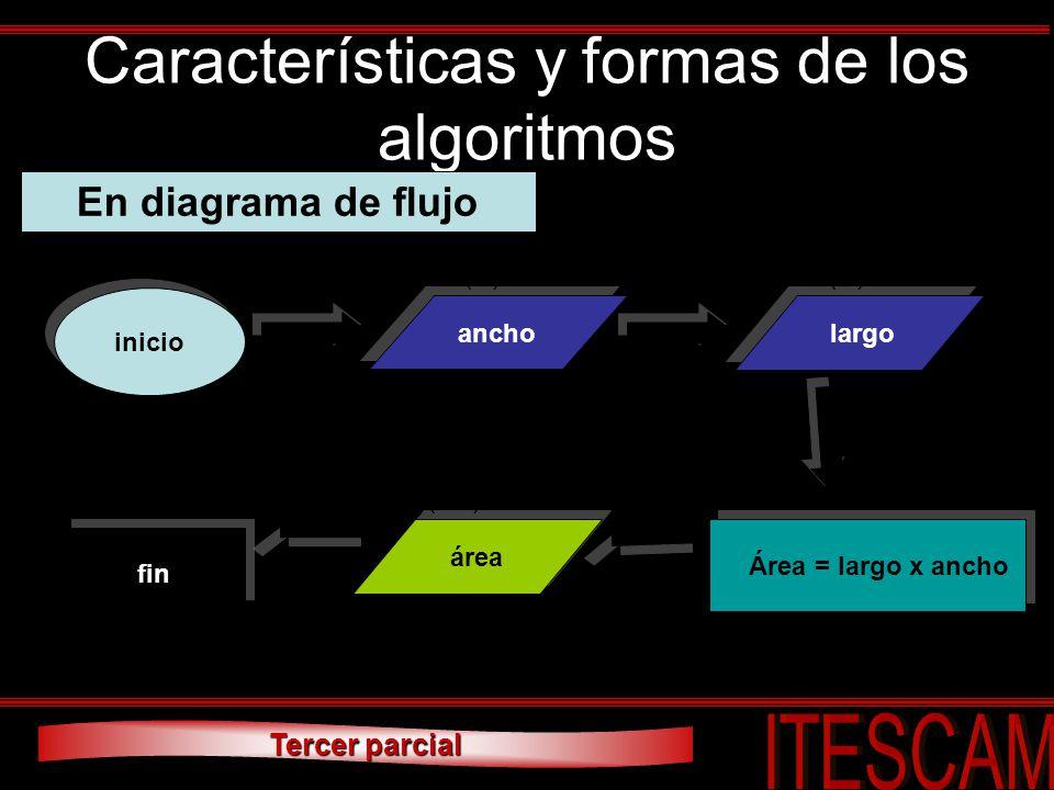 Tercer parcial Características y formas de los algoritmos En diagrama de flujo inicio ancholargo Área = largo x ancho área fin Entrada (in) Salida (ou