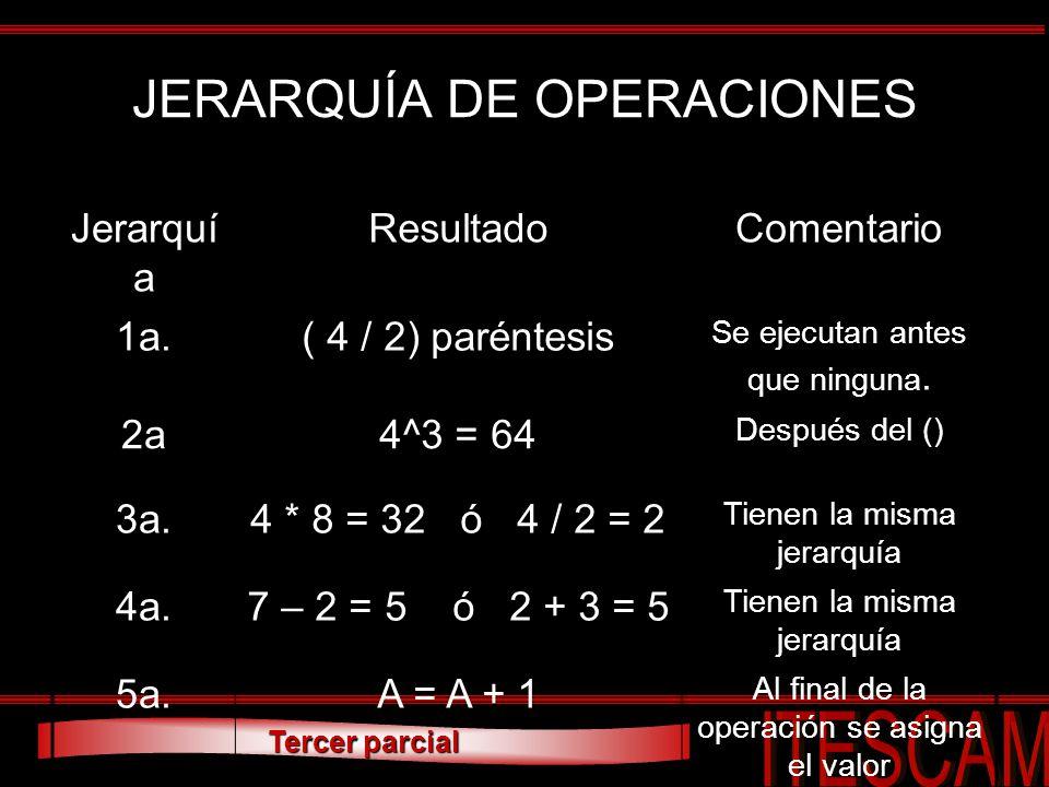 Tercer parcial JERARQUÍA DE OPERACIONES Jerarquí a ResultadoComentario 1a.( 4 / 2) paréntesis Se ejecutan antes que ninguna. 2a4^3 = 64 Después del ()