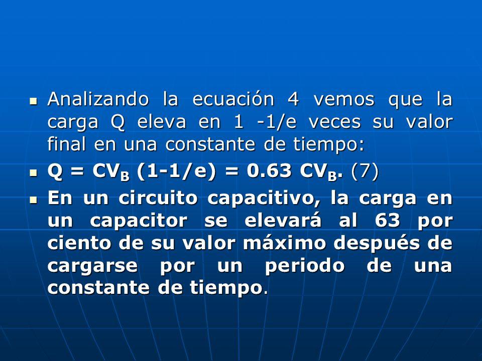 Analizando la ecuación 4 vemos que la carga Q eleva en 1 -1/e veces su valor final en una constante de tiempo: Analizando la ecuación 4 vemos que la carga Q eleva en 1 -1/e veces su valor final en una constante de tiempo: Q = CV B (1-1/e) = 0.63 CV B.