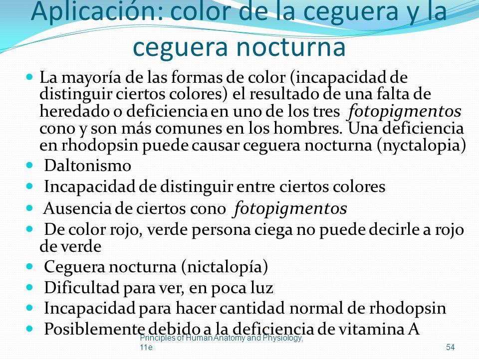 Aplicación: color de la ceguera y la ceguera nocturna La mayoría de las formas de color (incapacidad de distinguir ciertos colores) el resultado de un