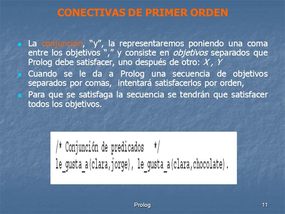 Prolog11 CONECTIVAS DE PRIMER ORDEN La conjunción, y, la representaremos poniendo una coma entre los objetivos, y consiste en objetivos separados que Prolog debe satisfacer, uno después de otro: X, Y Cuando se le da a Prolog una secuencia de objetivos separados por comas, intentará satisfacerlos por orden, Para que se satisfaga la secuencia se tendrán que satisfacer todos los objetivos.
