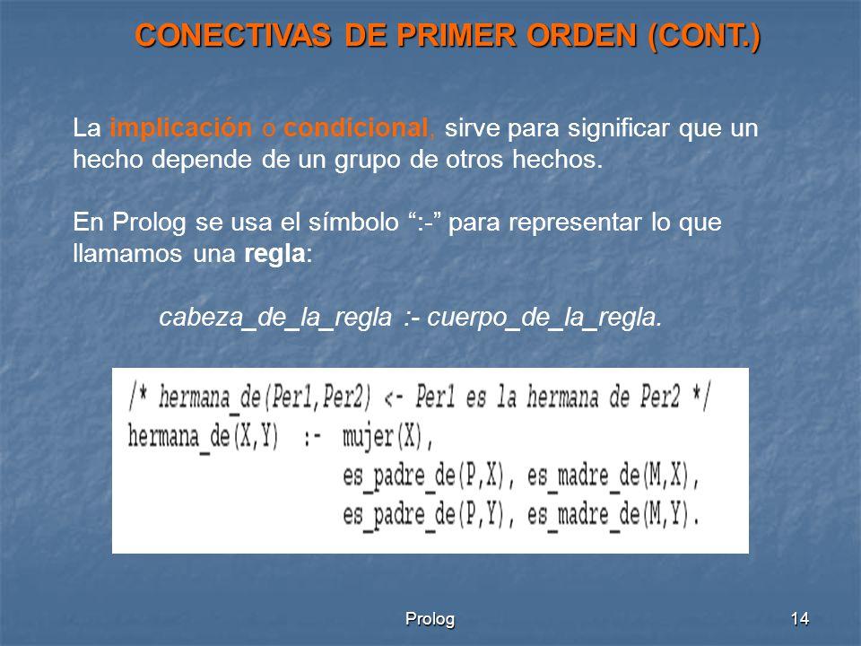 Prolog14 La implicación o condicional, sirve para significar que un hecho depende de un grupo de otros hechos.